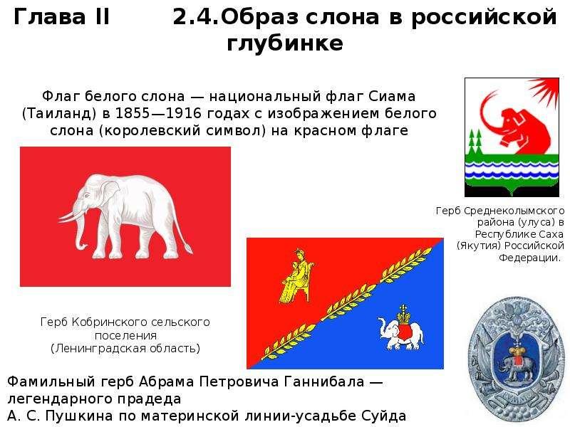 Флаг белого слона — национальный флаг Сиама (Таиланд) в 1855—1916 годах с изображением белого слона