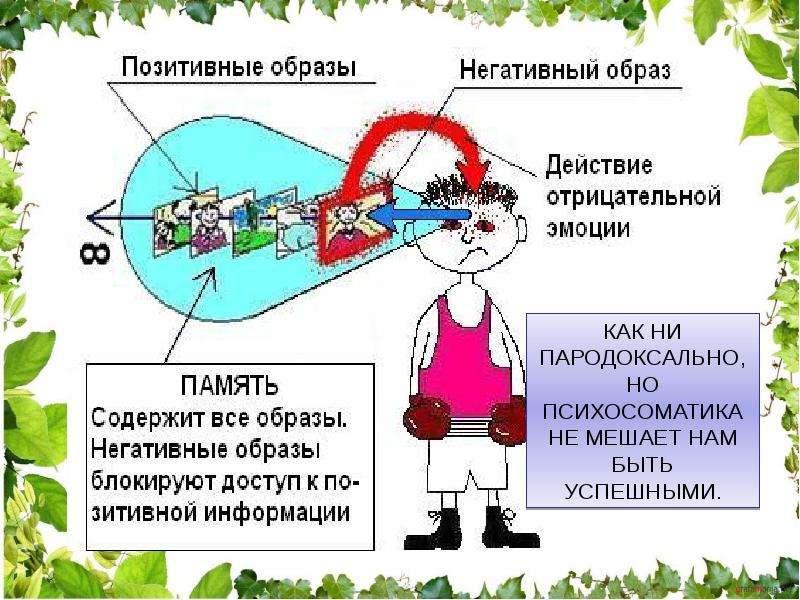 Общешкольное родительское собрание, слайд 37