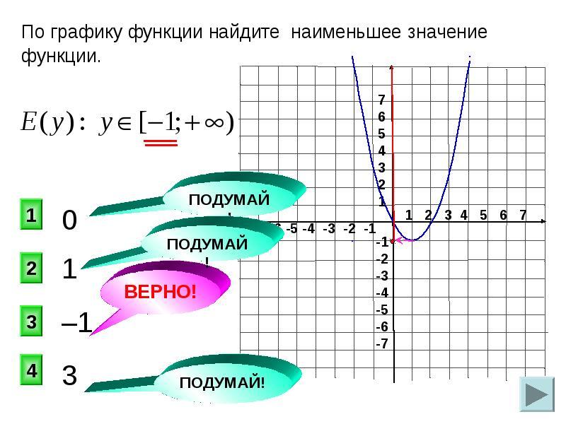 Использование современных образовательных технологий при подготовке школьников в ГНА по математике в новой форме, слайд 11