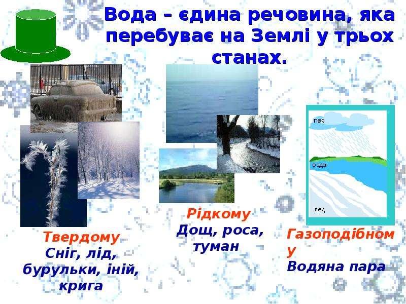 Вода – єдина речовина, яка перебуває на Землі у трьох станах.