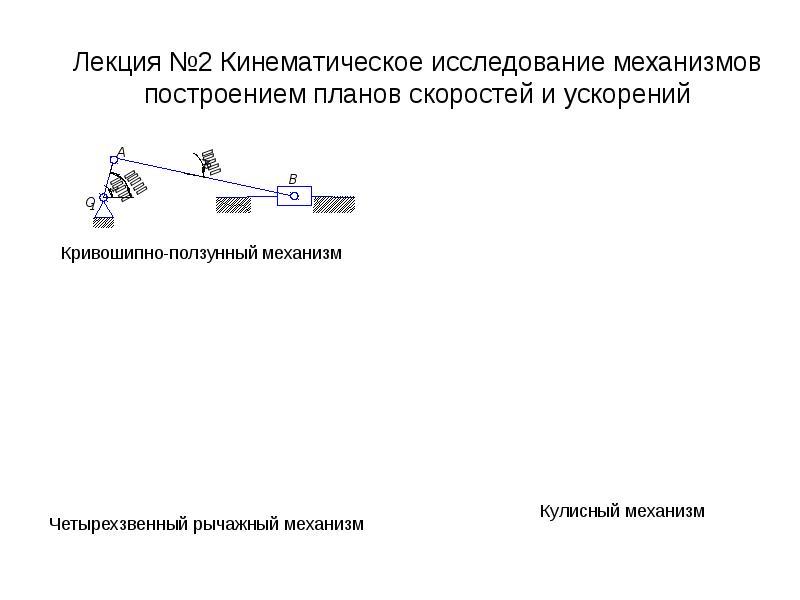 Презентация Кинематическое исследование механизмов построением планов скоростей и ускорений