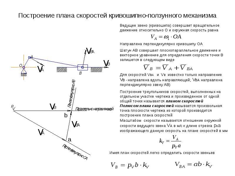 Построение плана скоростей кривошипно-ползунного механизма