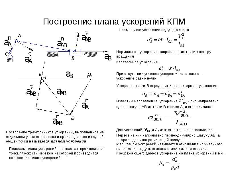 Построение плана ускорений КПМ