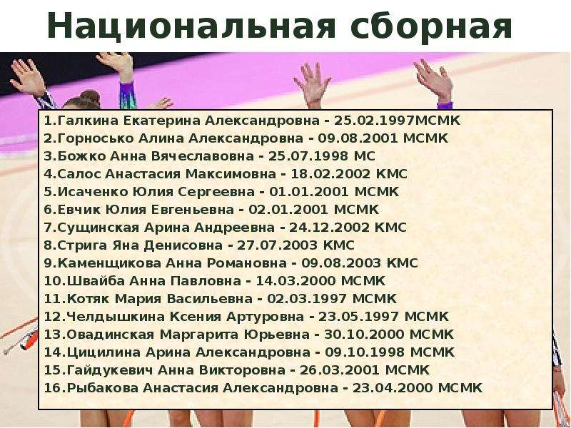 Национальная сборная 1. Галкина Екатерина Александровна - 25. 02. 1997МСМК 2. Горносько Алина Алекса
