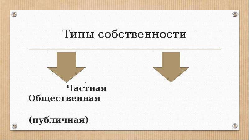 Типы собственности Частная Общественная (публичная)