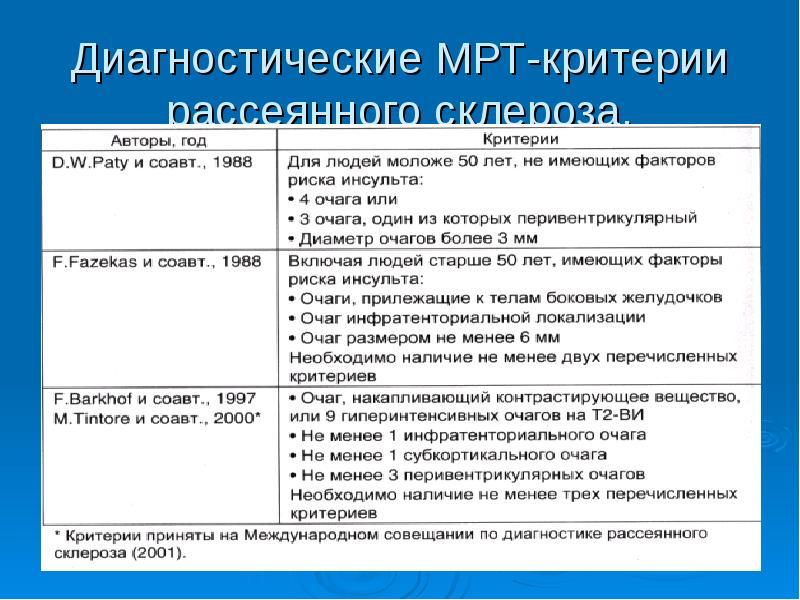 Диагностические МРТ-критерии рассеянного склероза.