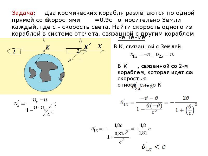 Элементы специальной теории относительности (СТО), слайд 23