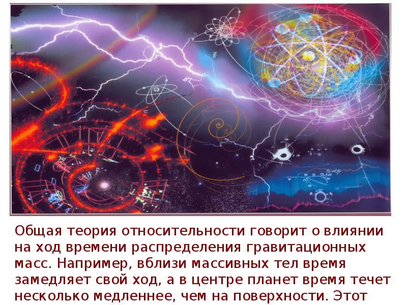Элементы специальной теории относительности (СТО), слайд 36