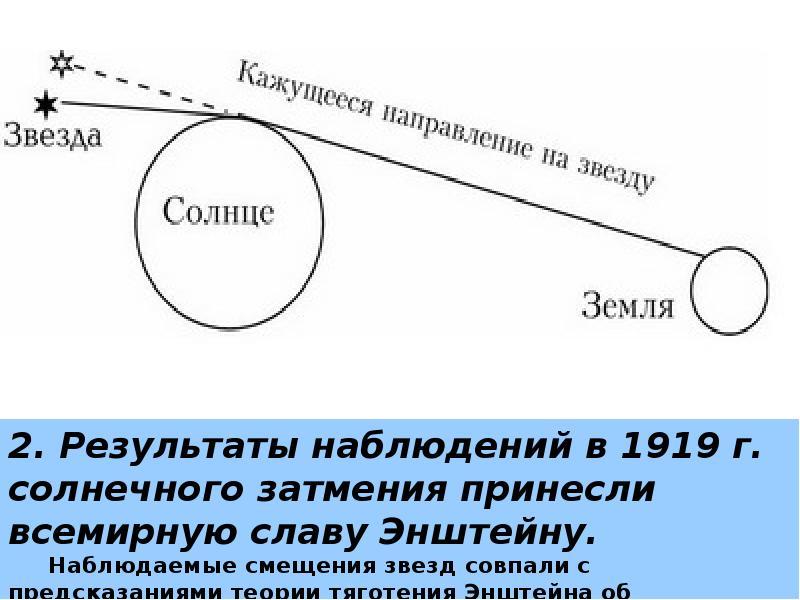 Элементы специальной теории относительности (СТО), слайд 38