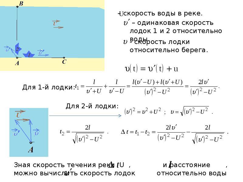Элементы специальной теории относительности (СТО), слайд 6