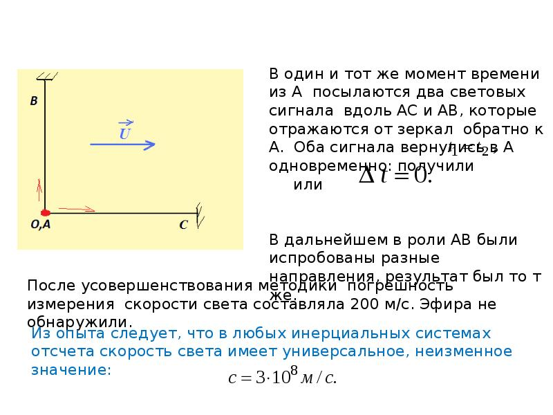 Элементы специальной теории относительности (СТО), слайд 8