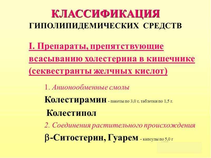 . Коронаролитические, гипохолестеринемические, слайд 16