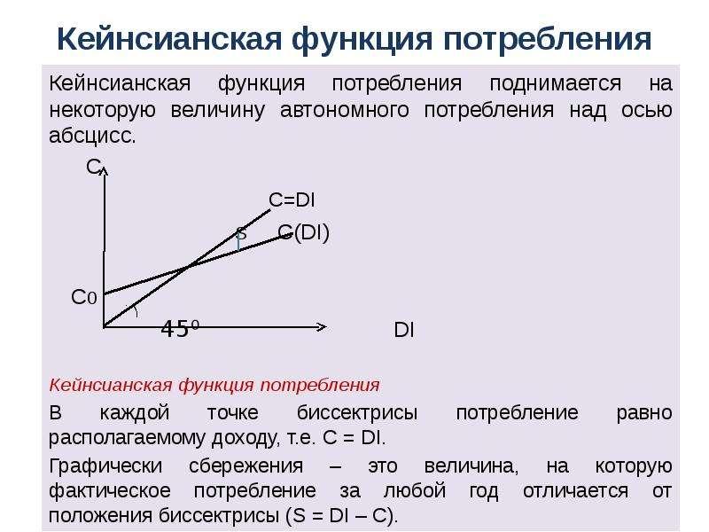 Кейнсианская функция потребления Кейнсианская функция потребления поднимается на некоторую величину