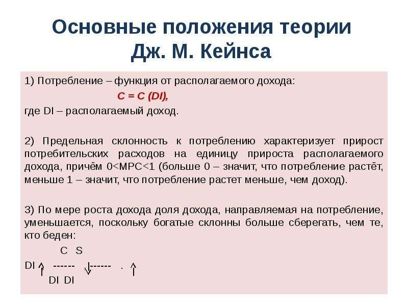 Основные положения теории Дж. М. Кейнса 1) Потребление – функция от располагаемого дохода: C = C (DI