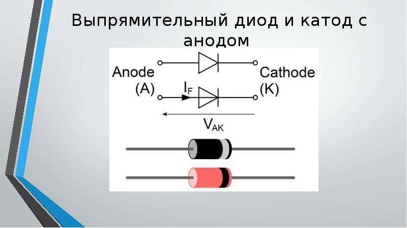 Выпрямительный диод и катод с анодом
