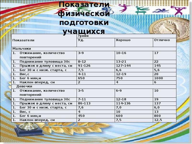 Занятия волейболом как средство сохранения и укрепления здоровья школьников, слайд 13