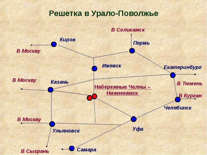 Решетка в Урало-Поволжье