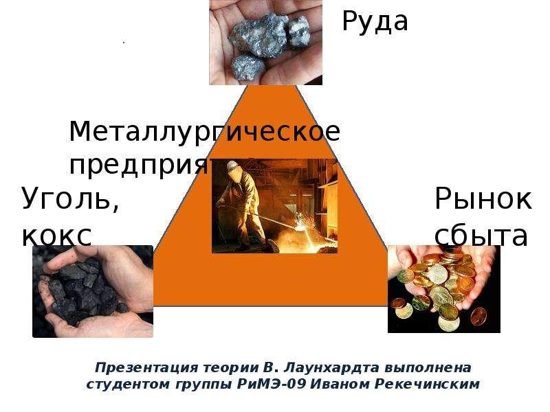 Теории размещения производительных сил и регионального развития, слайд 6
