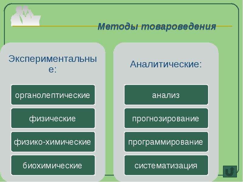 Методы товароведения