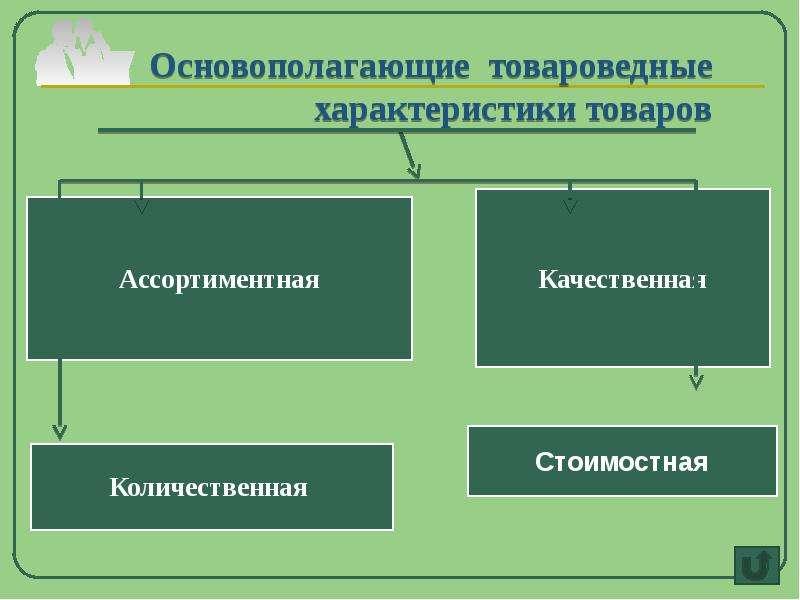 Основополагающие товароведные характеристики товаров