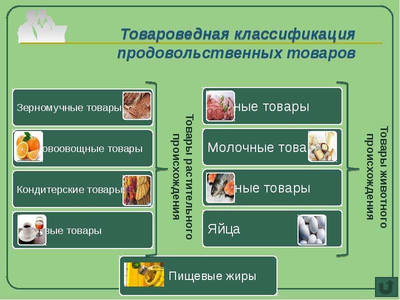 Товароведная классификация продовольственных товаров