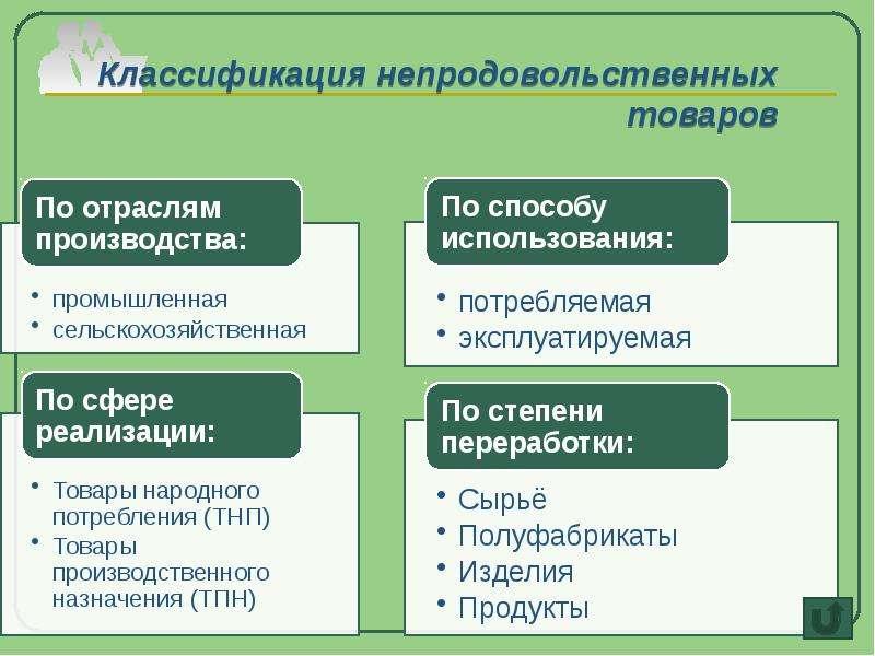 Классификация непродовольственных товаров