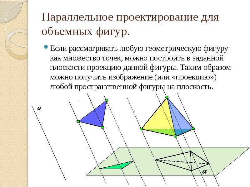 картинка геометрическая плоскость