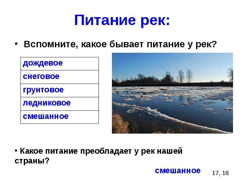 Питание рек: Вспомните, какое бывает питание у рек?