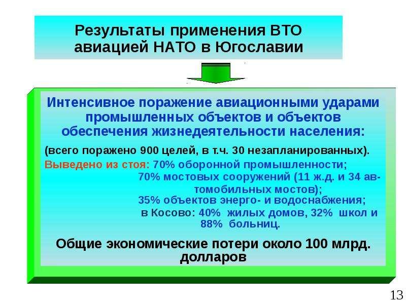 Результаты применения ВТО авиацией НАТО в Югославии