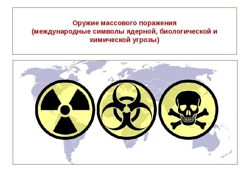 Оружие массового поражения (международные символы ядерной, биологической и химической угрозы)