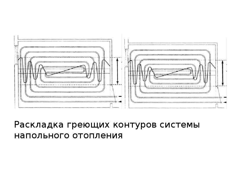 Раскладка греющих контуров системы напольного отопления Раскладка греющих контуров системы напольног