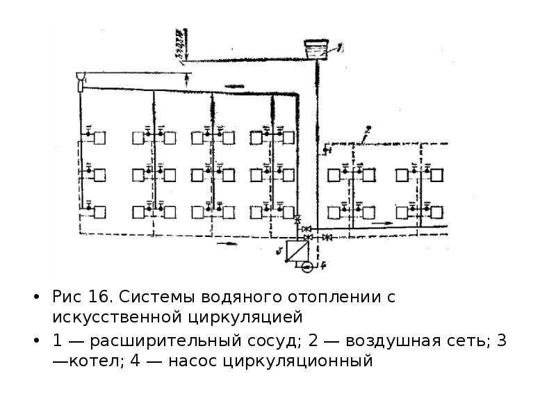 Рис 16. Системы водяного отоплении с искусственной циркуляцией Рис 16. Системы водяного отоплении с