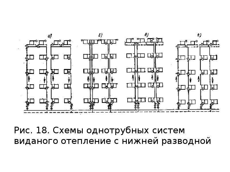 Рис. 18. Схемы однотрубных систем виданого отепление с нижней разводной Рис. 18. Схемы однотрубных с