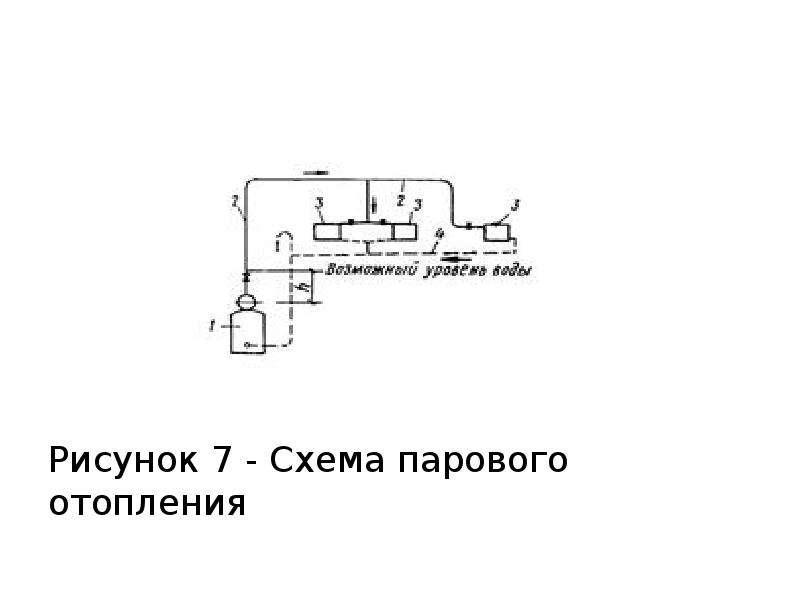 Рисунок 7 - Схема парового отопления Рисунок 7 - Схема парового отопления