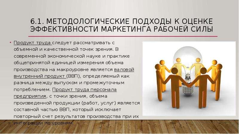 6. 1. Методологические подходы к оценке эффективности маркетинга рабочей силы Продукт труда следует