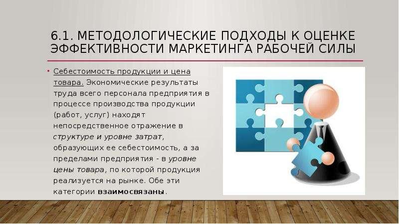 6. 1. Методологические подходы к оценке эффективности маркетинга рабочей силы Себестоимость продукци