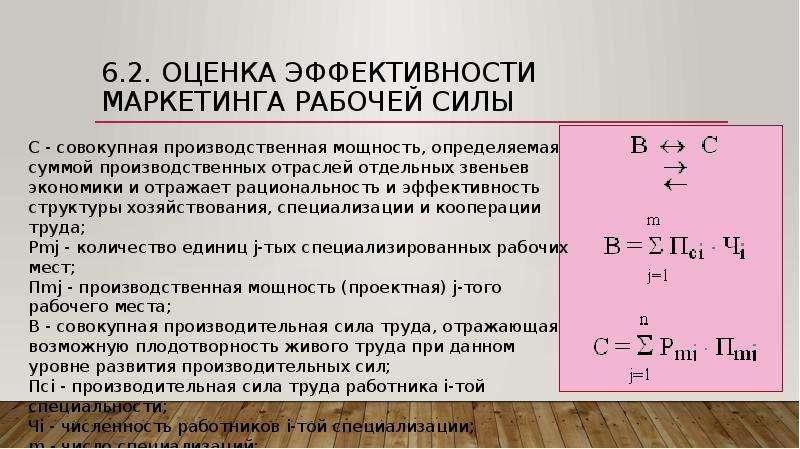 6. 2. Оценка эффективности маркетинга рабочей силы