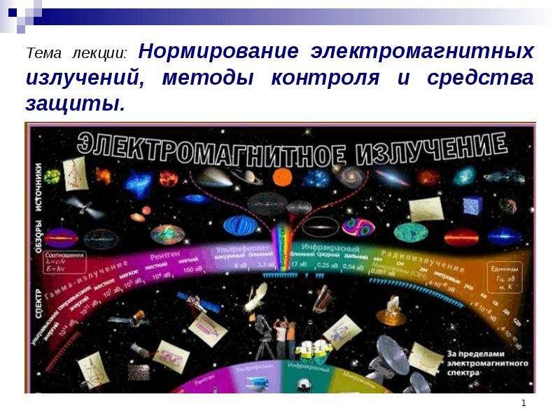 Презентация Нормирование электромагнитных излучений, методы контроля и средства защиты