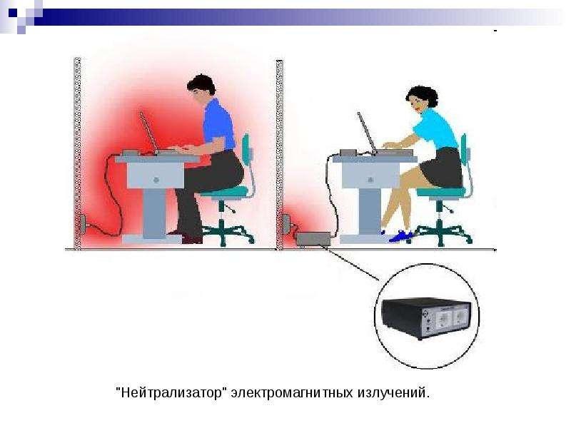 Нормирование электромагнитных излучений, методы контроля и средства защиты, слайд 58