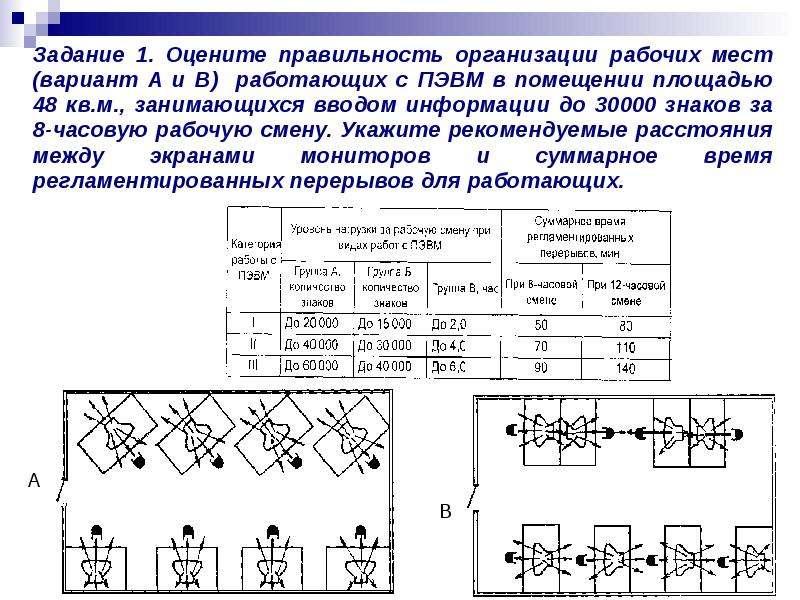 Задание 1. Оцените правильность организации рабочих мест (вариант А и В) работающих с ПЭВМ в помещен