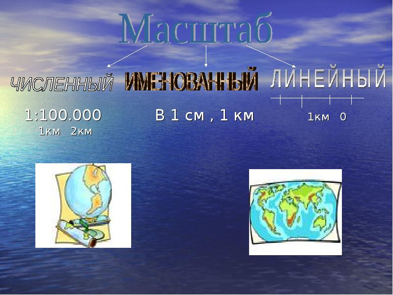 1:100. 000 В 1 см , 1 км 1км 0 1км 2км