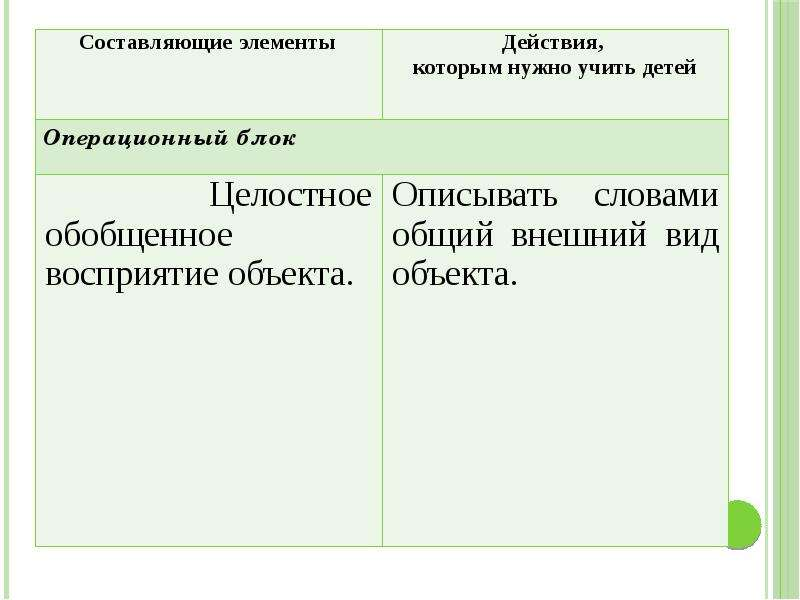 Методика преподавания русского языка (специальная), слайд 12