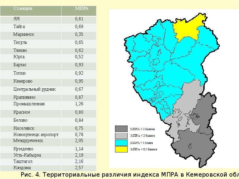 Метеорологические явления, препятствующие рассеиванию загрязнителей, слайд 7