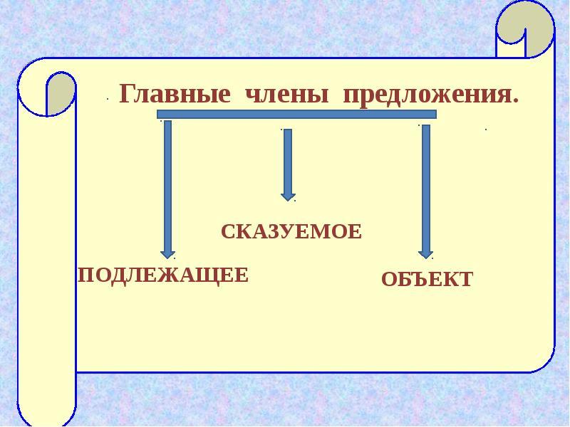 Признаки предметов по цвету и размеру, слайд 9