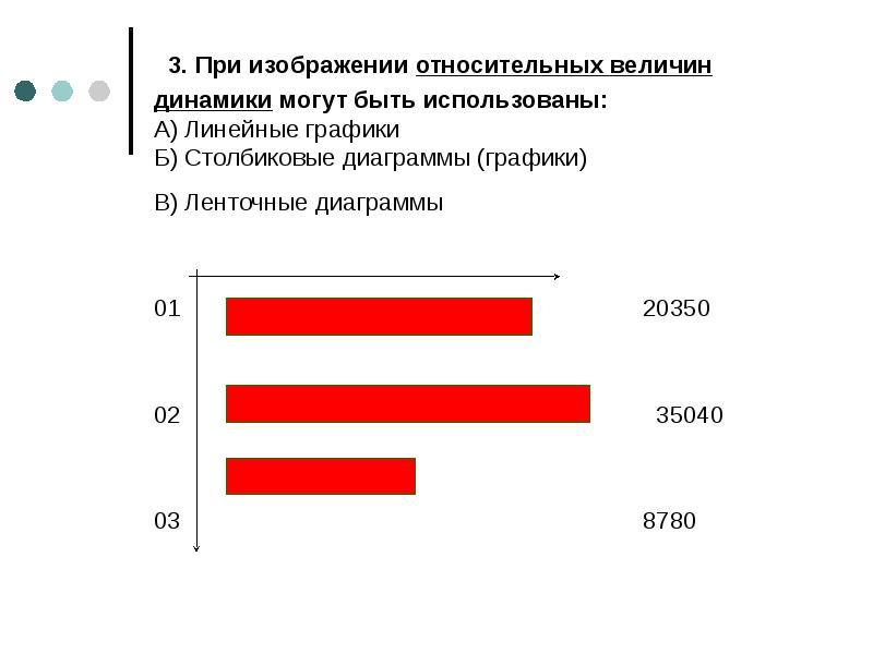 3. При изображении относительных величин динамики могут быть использованы: А) Линейные графики Б) Ст