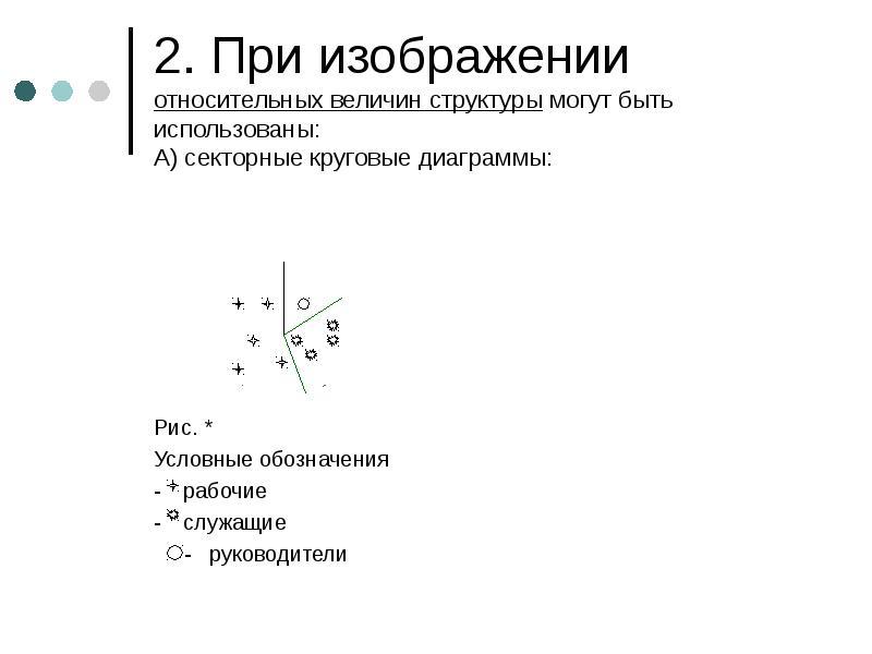 2. При изображении относительных величин структуры могут быть использованы: А) секторные круговые ди