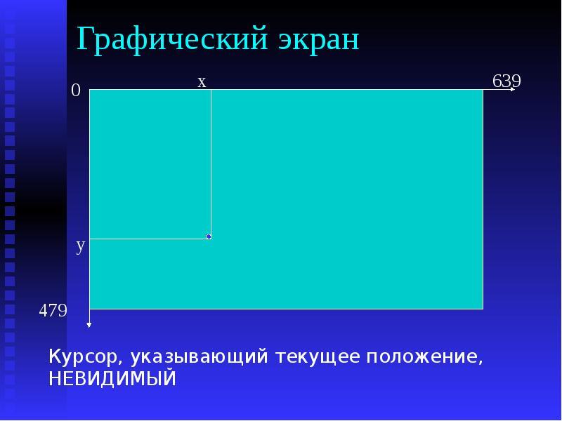 Графический экран