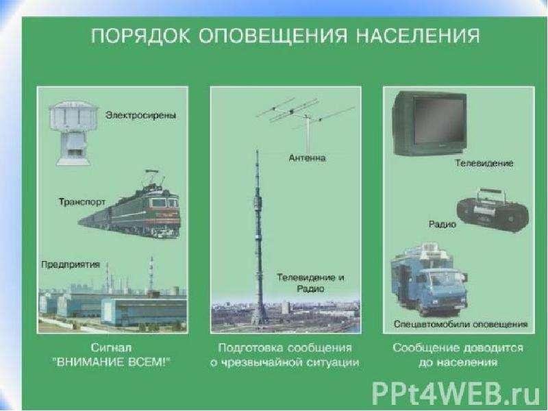 Система оповещения населения о чрезвычайных ситуациях, слайд 5