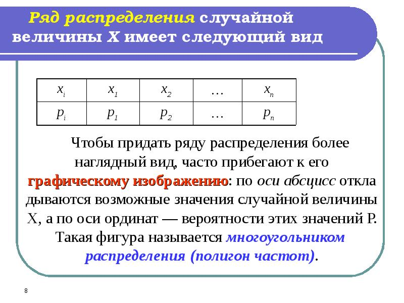 Ряд распределения случайной величины X имеет следующий вид Ряд распределения случайной величины X им