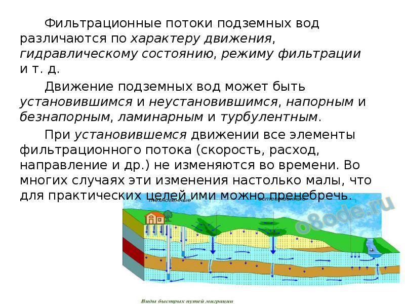 Фильтрационные потоки подземных вод различаются по характеру движения, гидравлическому состоянию, ре